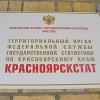 Поголовье и производство основных продуктов животноводства в хозяйствах всех категорий Красноярского края в 2013 году